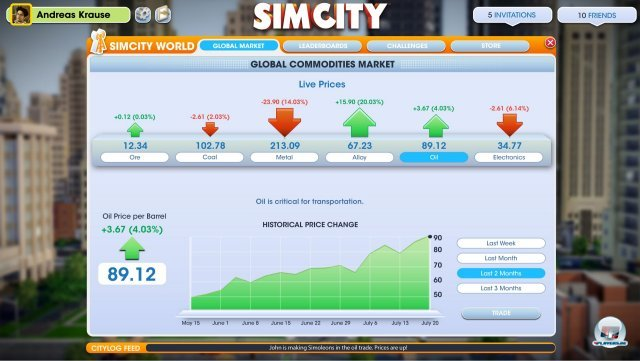 Screenshot - SimCity (PC) 2390137