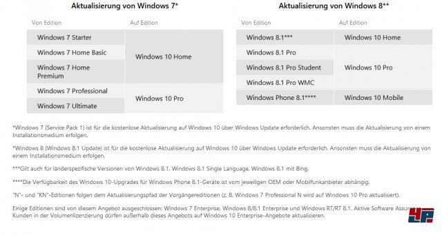 Screenshot - Windows 10 (PC) 92505794