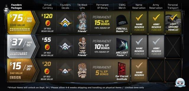Screenshot - Firefall (PC)