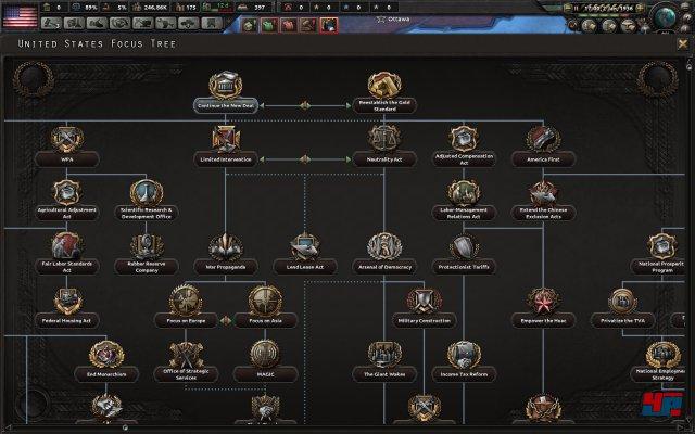 Screenshot - Hearts of Iron 4 (Linux) 92582163