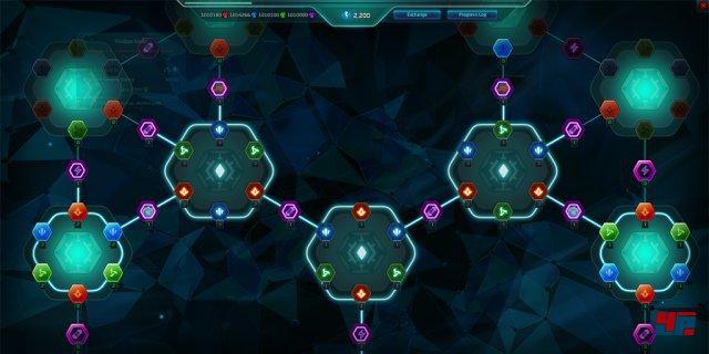 Das Urmatrix-System