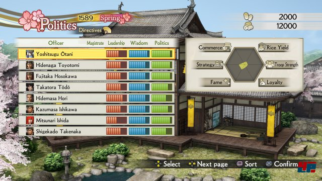 Screenshot - Samurai Warriors 4: Empires (PlayStation3)