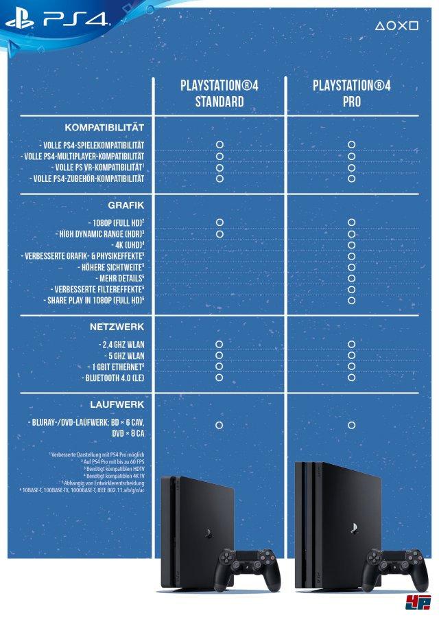 Screenshot - PlayStation 4 Pro (PlayStation4Pro)