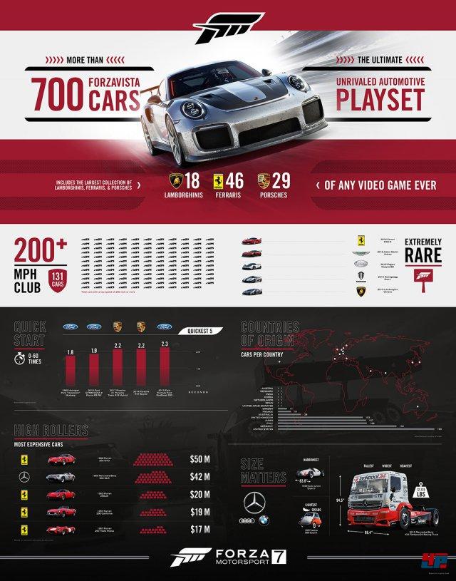 Screenshot - Forza Motorsport 7 (PC) 92551992