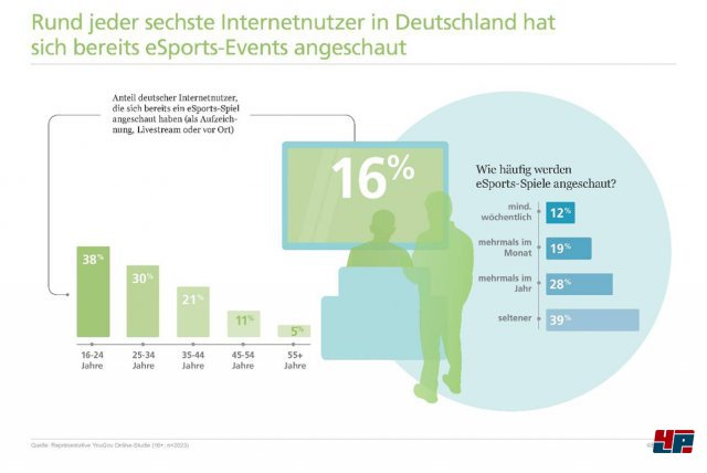 Screenshot - Spielemarkt Deutschland (PC)