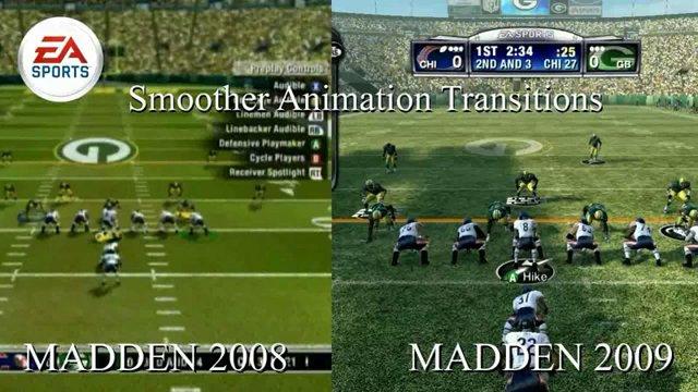 Animations-Vergleich
